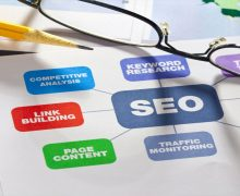 On Page SEO – Frequently Asked Questions
